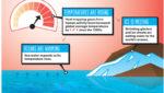 Ozone Day:All you need to know about Ozone, Ozone Day: 'ఓజోన్'తోనే మానవజాతికి జీవం.. పదిలంగా కాపాడుకుందాం