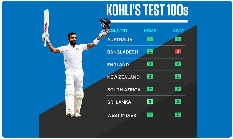 Kohli's another feet, కోహ్లీ ఖాతాలో మరిన్ని రికార్డులు..ఈసారి ఏంటంటే..?