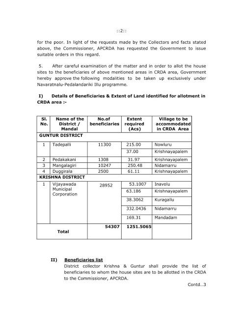 YS Jagan Sarkar, YS Jagan: ఏపీ ప్రభుత్వం కీలక నిర్ణయం.. రాజధాని ప్రాంతంలో అర్హులకు ఇళ్ల స్థలాలు!